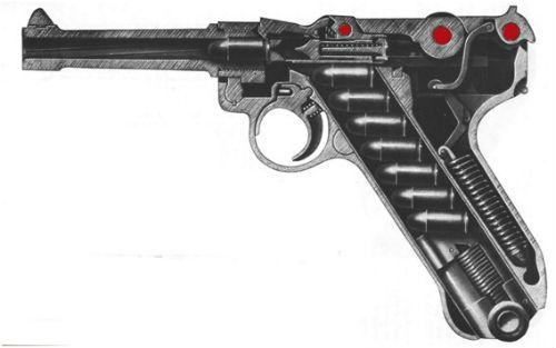 40. O sistema ação de joelho toggle joint da pistola Parabellum Luger