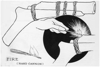 1. Rudimentar canhão de mão