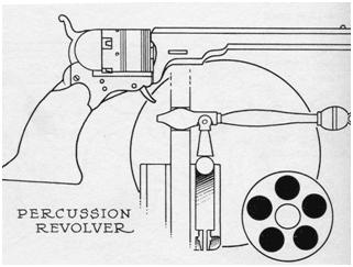 15. Percussion revolver