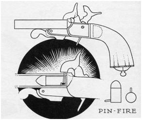 16. Pin fire