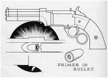 17. Primer in bullet