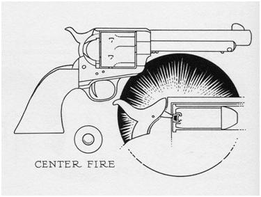 20. Center fire