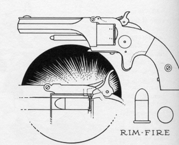 1 Cartucho Rim Fire