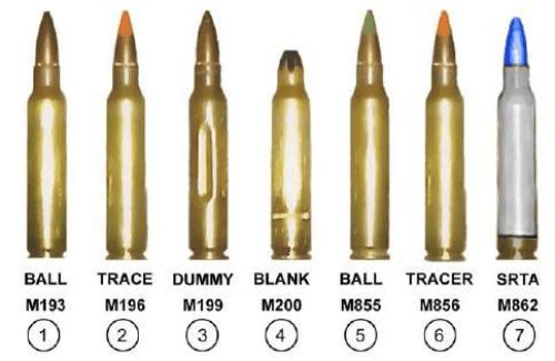 08. Diversos tipos de munição